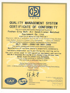 ISO 9001-2008 Quality Management System Certificate of Conformity
